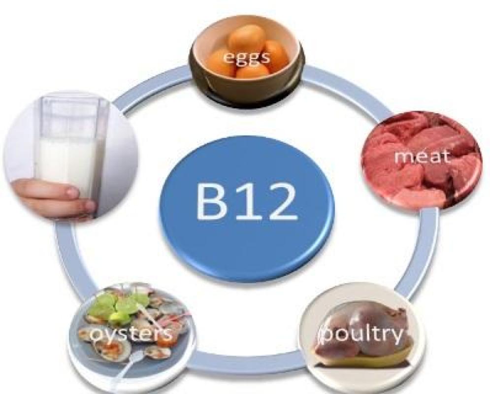 b12 vitamin mat